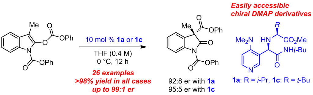 Scheme for TOC and Abstract